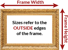 Frame size illus